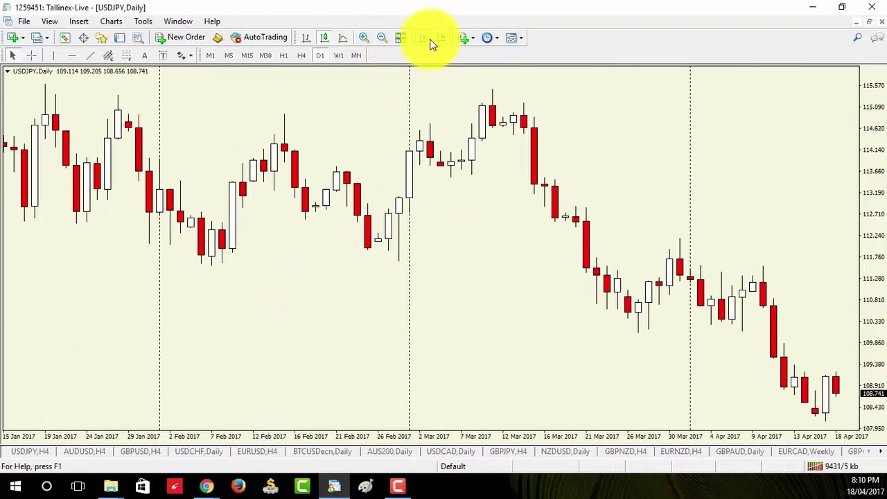 The big shadow. Does it work? - Beginner Questions - blogger.com Forex Trading Forum