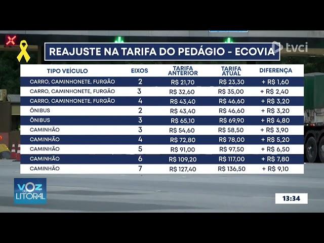 REAJUSTES NA TARIFA DO PEDÁGIO - ECOVIA