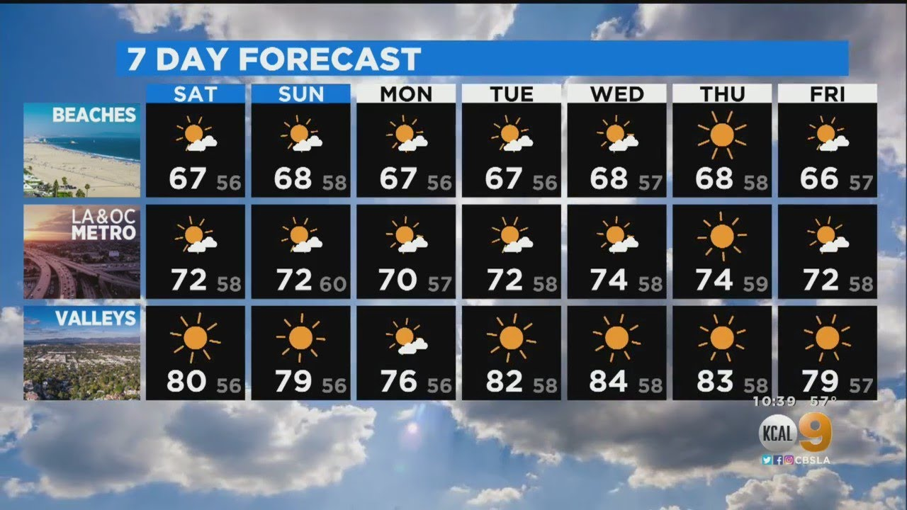 Evelyn Taft's Weather Forecast (May 7)