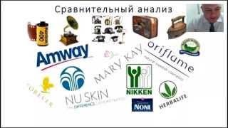 Сравнение Сетевых компаний Дмитрий Ахов