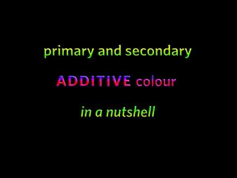 primary and secondary ADDITIVE colour in a nutshell