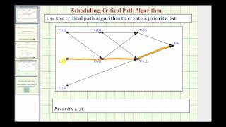 Ex: Scheduling - Create a Priority List Using the Critical Path Algorithm