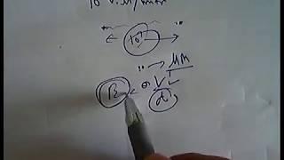 Dielectric Breakdown