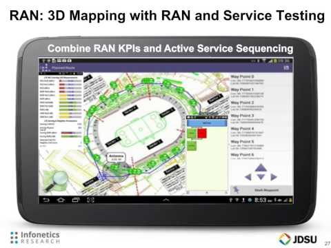Optimizing LTE and LTE-A Networks with the Right KPIs