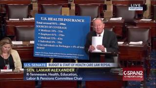 Alexander: Repeal and Replace Obamacare Simultaneously, Concurrently