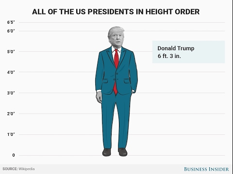 All of the US presidents ranked in order by height