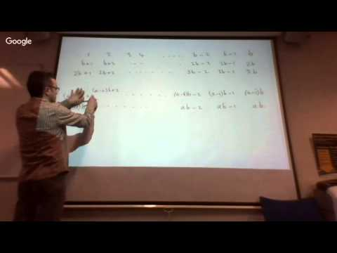 Establishing the product formula for the Euler totient function