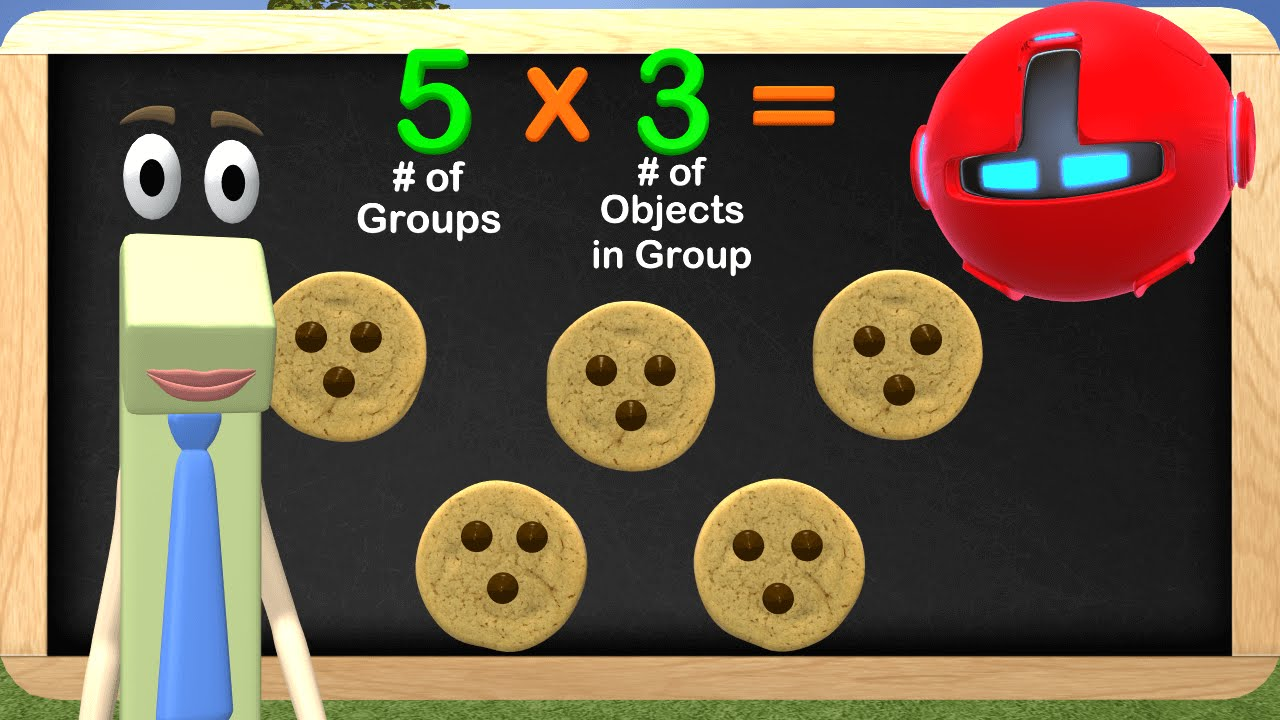 medium resolution of Multiplication 3rd Grade - Learn Multiplication Educational Math Videos -  YouTube