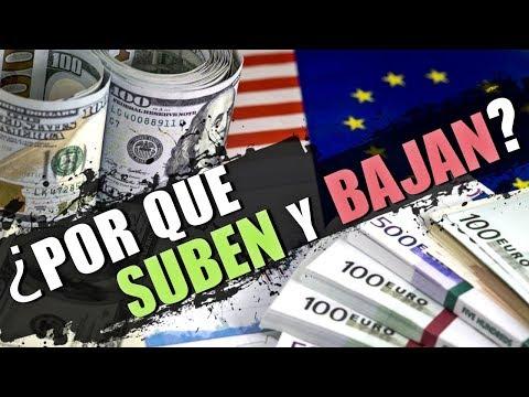¿POR QUÉ VALE MÁS el EURO que el DÓLAR?