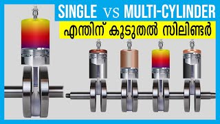 Single vs Multi-Cylinder Motorcyle | 4 Benefits of Multi-Cylinder & 4 Benefits of Single Cylinder