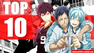 Top 10 | sport anime openings | hd