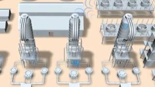 SKF Wireless Machine Condition Sensors