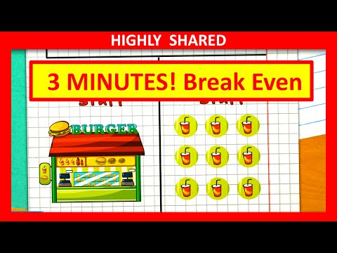 3 Minutes! Break Even Analysis Explained for CVP Cost Volume Profit Analysis