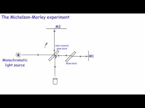 10 - Michelson Morley experiment