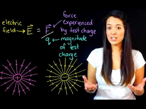 Introduction to Electric Fields