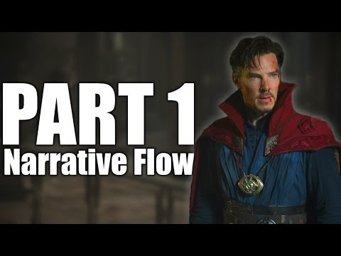 How Time Passes in Film - PART 1: NARRATIVE FLOW
