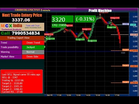 Crude Oil Live Trading - Profit Machine