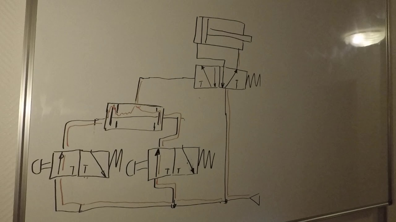 pneumatik schaltplan nr 2 schnell einfach erkl rt. Black Bedroom Furniture Sets. Home Design Ideas