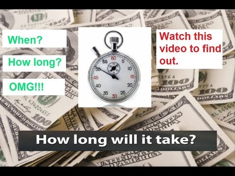 How long does Monetization Review take?