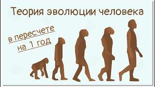 Теория эволюции человека (максимально коротко) | Тело человека