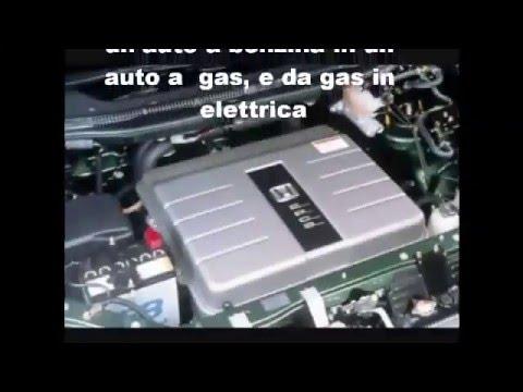 Nikola Tesla - Energia Gratis - YouTube