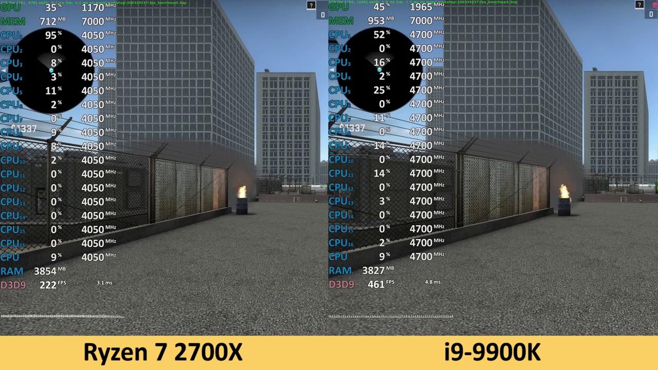 Ryzen 7 2700X vs i9-9900K - CS:GO - Benchmark Test (RTX 2080 Ti)