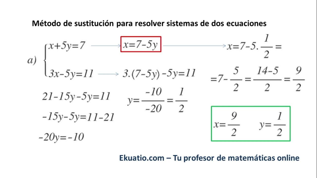 Método De Sustitución Para Resolver Sistemas De Dos Ecuaciones Ejercicios Resueltos Paso A Paso Youtube