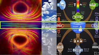 PT. 2 Ancient Secrets of Our Electromagnetic Flat Earth & The Biggest Mystery of Creation REVEALED