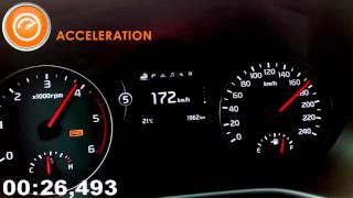 динамика разгона KIA Sportage 4  2.0(185) CRDi  AT  4WD 0-100км/ч