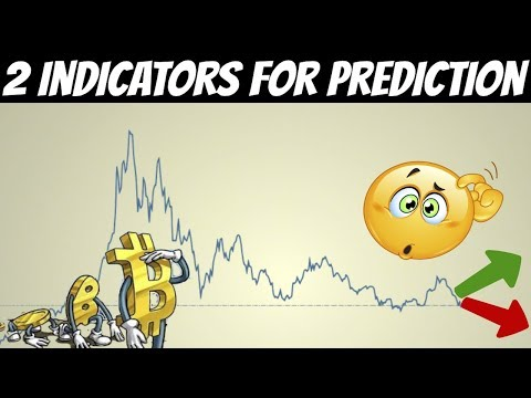Bitcoin's Two Indicators For Price prediction (What is next for BTC?)