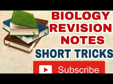 Biology Class 12