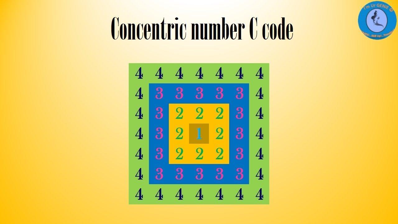 Concentric squares code in C language   #SkillupwithGenie