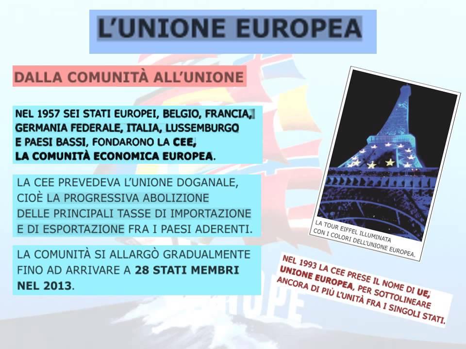 Cartina Muta Degli Stati Dellunione Europea.Unita Europea Materiale Per Scuola Media Materia Geografia
