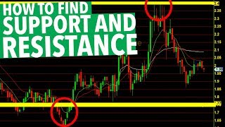 Day Trading Support and Resistance! HOW TO FIND IT!