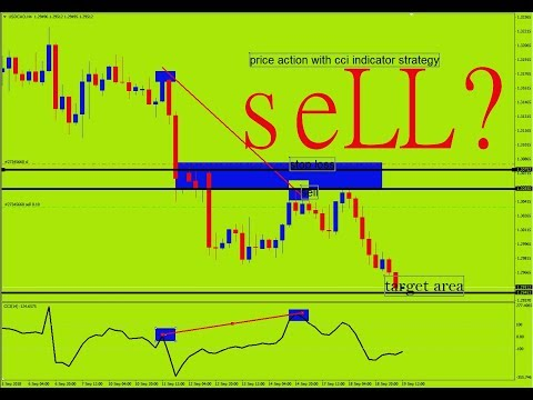 How to use cci in forex trading