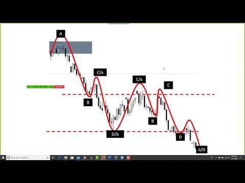 que-son-divisas-forex-trading-linea-de-tendencias