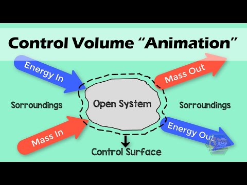control-volume-(thermodynamics-animation)