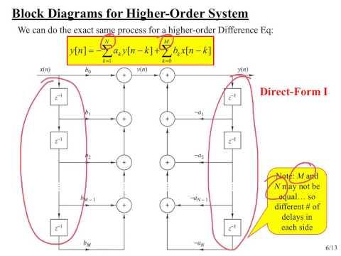 EEO303 Note Set #5 Block Diagrams