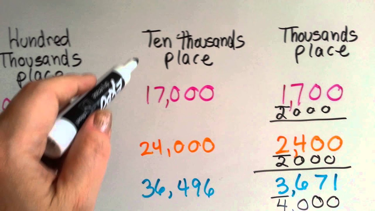 Grade 4 Math 1 4 Round Off Amp Estimate To Hundred Thousand