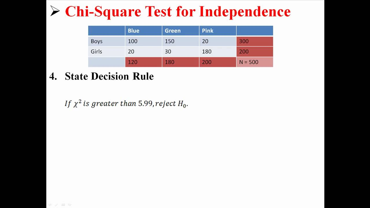 chi square test Generally speaking, the chi-square test is a statistical test used to examine differences with categorical variables there are a number of features of the social world we characterize through categorical variables - religion, political preference, etc.