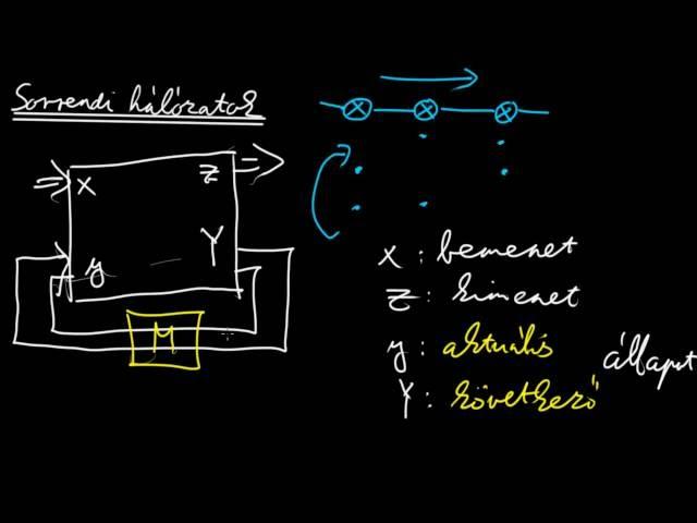 Digitális technika 1   BME - Sorrendi hálózatok 15