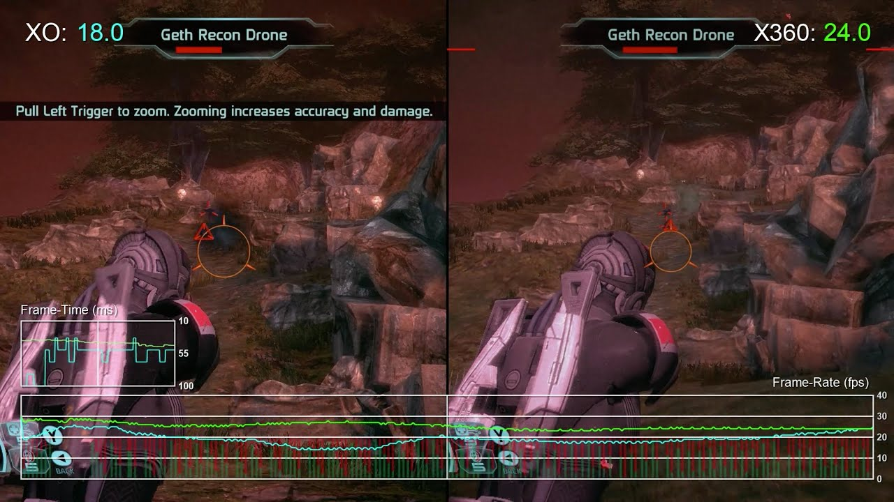 Digital Foundry vs Xbox One backwards compatibility