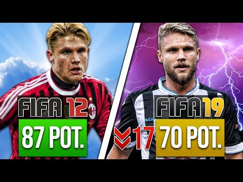 FIFA 12s TOP 10 WONDERKIDS - WHERE ARE THEY NOW?