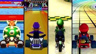 Evolution of Longest Courses in Mario Kart Games (1992-2019)