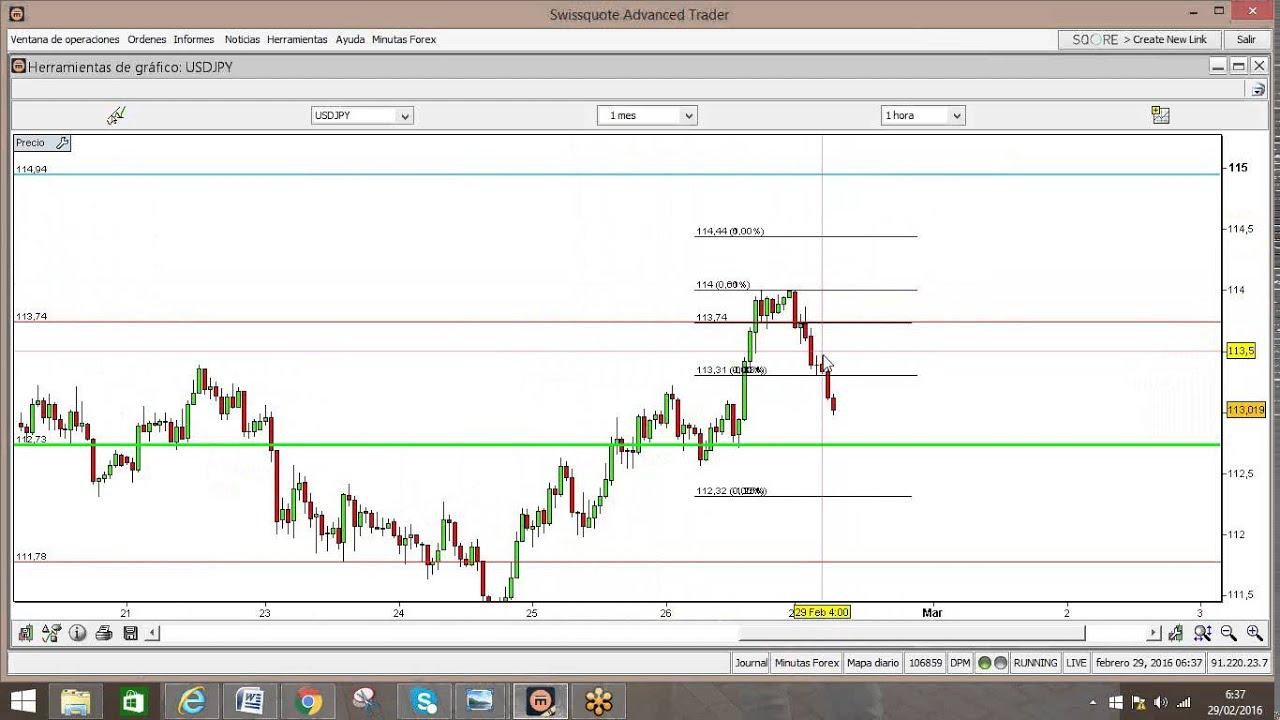 630 gmt technical chart analysis time difference between gmt and sgt travelmath nvjuhfo Image collections
