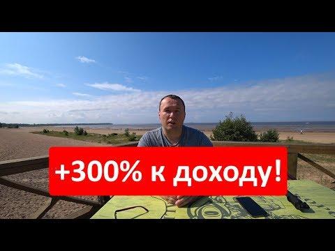 Как очень просто увеличить доход в РСЯ (рекламной сети Яндекса)