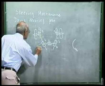 Module 9 Lecture 3 Kinematics Of Machines