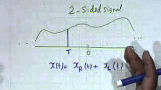 25. Region of Convergence of Laplace Transform & Properties of Laplace Transform