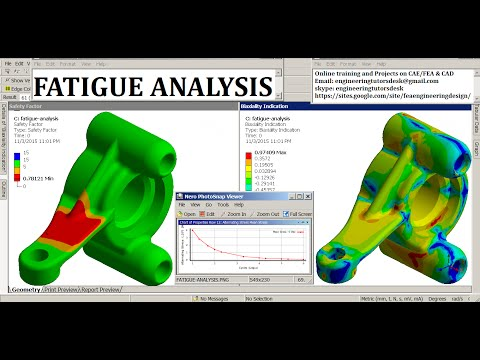 high cycle fatigue analysis 3d thesis Probabilistic analysis of the effect of shot peening on the high and low cycle fatigue behaviors of aa 7050-t7451.