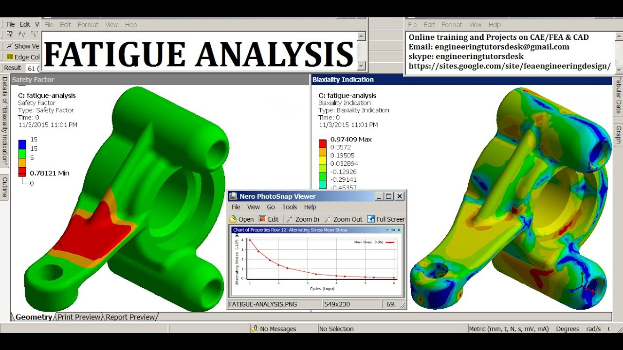 fatigue analysis ansys thesis Design, modelling and analysis of herringbone gear using  solid works, ansys, static, modal and fatigue analysis  this thesis is by using numerical approach to.